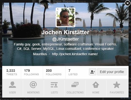 3,333 tweets since February 2010