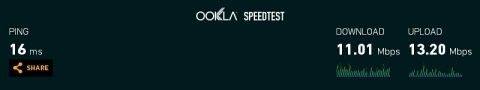 Speedtest #1 on Emtel LTE network