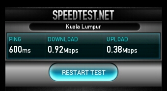 Speedtest.net result of 31.05.2013 between Cascavelle and Kuala Lumpur, Malaysia